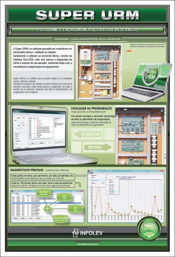 [Catálogo Software Super URM - Unidade Remota de Monitoramento]